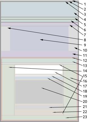 css3cdiagram